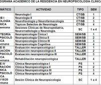Residencia Neuropsicología Clínica