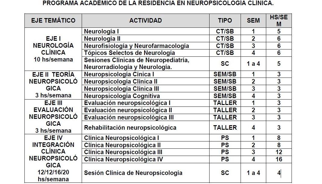 68 Plan De Estudios De La Licenciatura En Psicologa  : mapa from motocyclenews.top size 1068 x 610 jpeg 393kB